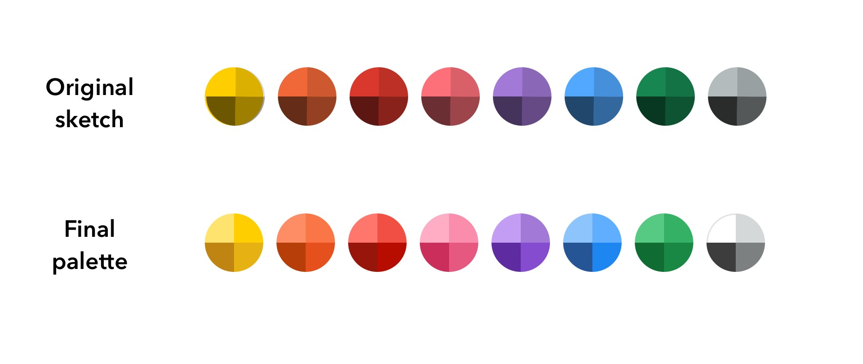 Before/after comparison of how the color family palettes evolved